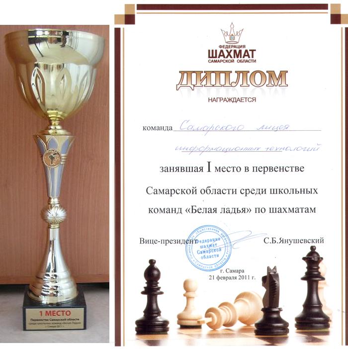 многих опытных шуточное поздравление с победой в соревнованиях по шахматам условия влияли только